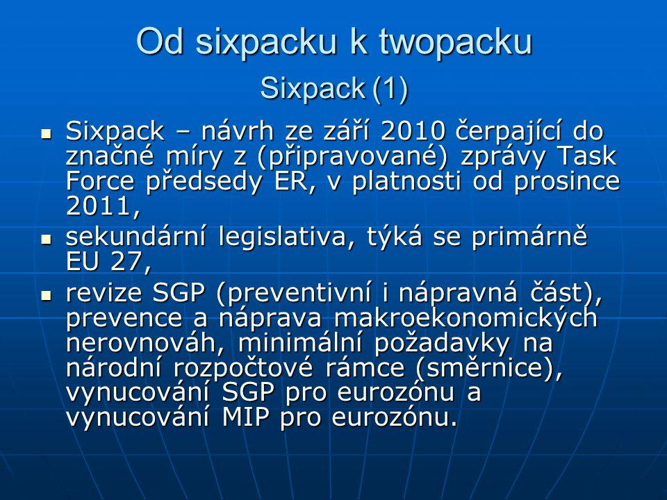 Od sixpacku k twopacku Sixpack (1) Sixpack – návrh ze září 2010 čerpající do značné míry z (připravované) zprávy Task Force předsedy ER, v platnosti od prosince 2011, Sixpack – návrh ze září 2010 čerpající do značné míry z (připravované) zprávy Task Force předsedy ER, v platnosti od prosince 2011, sekundární legislativa, týká se primárně EU 27, sekundární legislativa, týká se primárně EU 27, revize SGP (preventivní i nápravná část), prevence a náprava makroekonomických nerovnováh, minimální požadavky na národní rozpočtové rámce (směrnice), vynucování SGP pro eurozónu a vynucování MIP pro eurozónu.