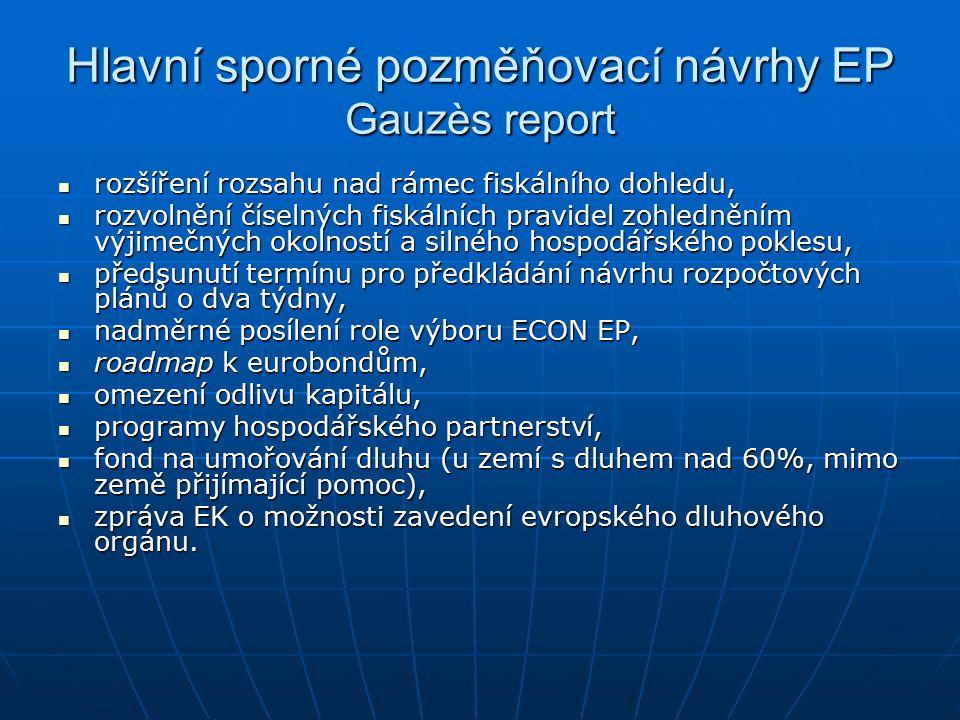 Hlavní sporné pozměňovací návrhy EP Gauzès report rozšíření rozsahu nad rámec fiskálního dohledu, rozšíření rozsahu nad rámec fiskálního dohledu, rozvolnění číselných fiskálních pravidel zohledněním výjimečných okolností a silného hospodářského poklesu, rozvolnění číselných fiskálních pravidel zohledněním výjimečných okolností a silného hospodářského poklesu, předsunutí termínu pro předkládání návrhu rozpočtových plánů o dva týdny, předsunutí termínu pro předkládání návrhu rozpočtových plánů o dva týdny, nadměrné posílení role výboru ECON EP, nadměrné posílení role výboru ECON EP, roadmap k eurobondům, roadmap k eurobondům, omezení odlivu kapitálu, omezení odlivu kapitálu, programy hospodářského partnerství, programy hospodářského partnerství, fond na umořování dluhu (u zemí s dluhem nad 60%, mimo země přijímající pomoc), fond na umořování dluhu (u zemí s dluhem nad 60%, mimo země přijímající pomoc), zpráva EK o možnosti zavedení evropského dluhového orgánu.