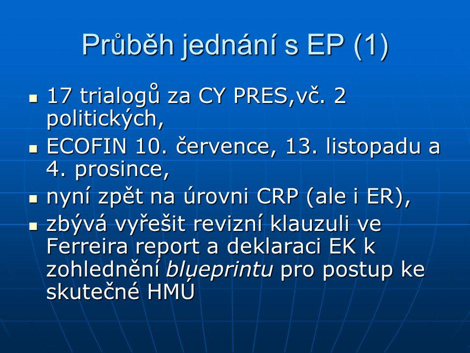 Průběh jednání s EP (1) 17 trialogů za CY PRES,vč.