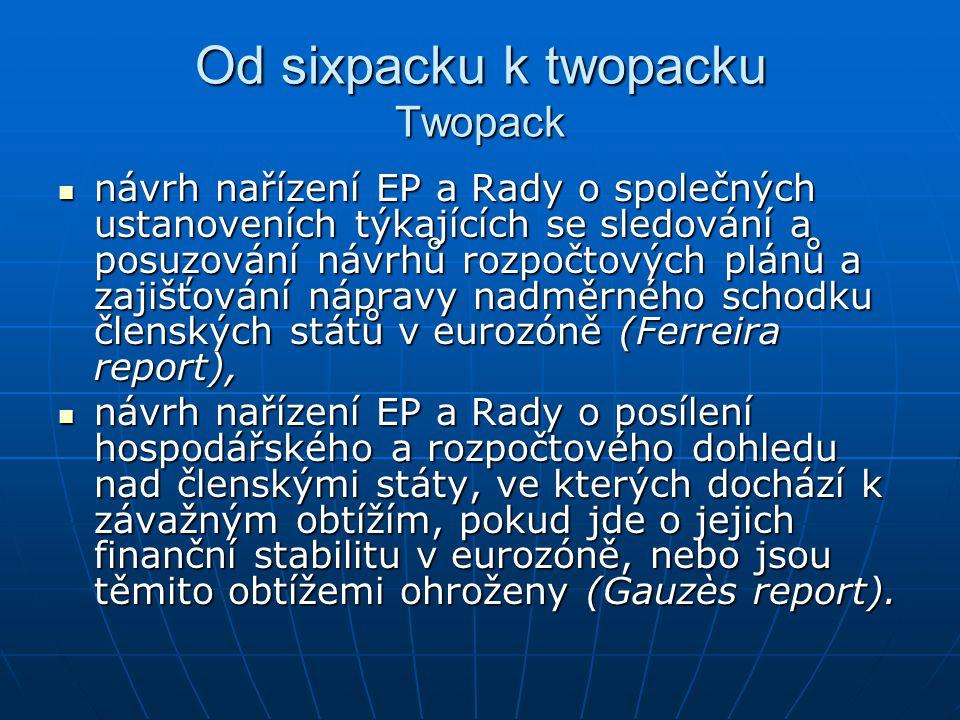 Twopack sekundární legislativa, týká se výhradně eurozóny, sekundární legislativa, týká se výhradně eurozóny, stanovuje jednotný kalendář pro přípravu střednědobých fiskálních plánů, návrhů rozpočtů a schvalování rozpočtů, stanovuje jednotný kalendář pro přípravu střednědobých fiskálních plánů, návrhů rozpočtů a schvalování rozpočtů, zpřísňuje požadavky na rozpočtové rámce, pokud jde o nezávislé makroekonomické prognózy a nezávislé fiskální instituce, zpřísňuje požadavky na rozpočtové rámce, pokud jde o nezávislé makroekonomické prognózy a nezávislé fiskální instituce, posiluje vliv EK při přípravě návrhů národních rozpočtů - na základě vážného nesouladu s pravidly rozpočtového dohledu může EK doporučit přepracování rozpočtového plánu, které ovšem nemůže vynutit, posiluje vliv EK při přípravě návrhů národních rozpočtů - na základě vážného nesouladu s pravidly rozpočtového dohledu může EK doporučit přepracování rozpočtového plánu, které ovšem nemůže vynutit, u zemí v problémech ohrožujících finanční stabilitu se zvyšují dohledové pravomoci EK a ECB, rozšiřuje se závaznost pravidel pro poskytnutí mezinárodní pomoci u zemí v problémech ohrožujících finanční stabilitu se zvyšují dohledové pravomoci EK a ECB, rozšiřuje se závaznost pravidel pro poskytnutí mezinárodní pomoci a zjednodušuje a sjednocuje se postup dohledu nad ČS, který přijímá mezinárodní pomoc.