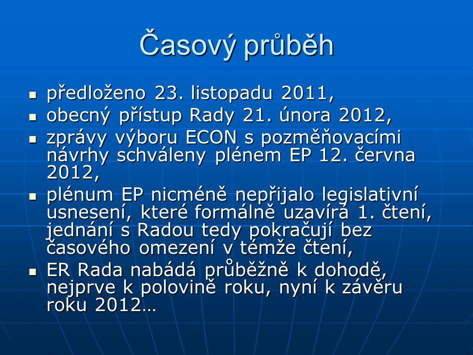 Časový průběh předloženo 23. listopadu 2011, předloženo 23.