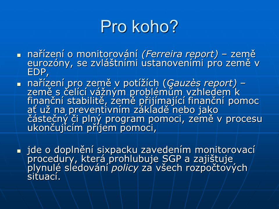 Hlavní sporné pozměňovací návrhy EP Ferreira report institut právní ochrany pro ČS ohrožené dlouhodobější neschopností splácet své závazky, institut právní ochrany pro ČS ohrožené dlouhodobější neschopností splácet své závazky, povinnost ohlašování věřitelů u EK pro zachování nároku na splacení dluhu, povinnost ohlašování věřitelů u EK pro zachování nároku na splacení dluhu, možné rozvolnění cesty nápravy k MTO v případě negativního cycklického vývoje, možné rozvolnění cesty nápravy k MTO v případě negativního cycklického vývoje, ex-ante informace pro výbor ECON EP.
