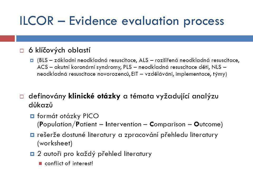 ILCOR – Evidence evaluation process  6 klíčových oblastí  (BLS – základní neodkladná resuscitace, ALS – rozšířená neodkladná resuscitace, ACS – akut