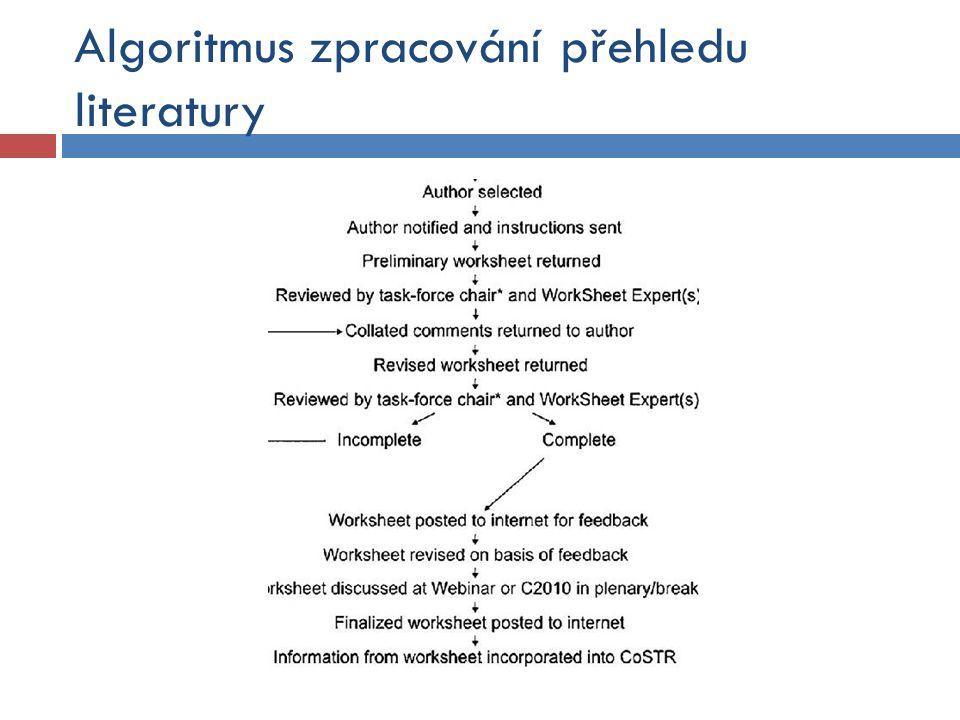 Algoritmus zpracování přehledu literatury