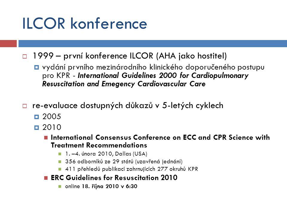 ILCOR konference  1999 – první konference ILCOR (AHA jako hostitel)  vydání prvního mezinárodního klinického doporučeného postupu pro KPR - Internat