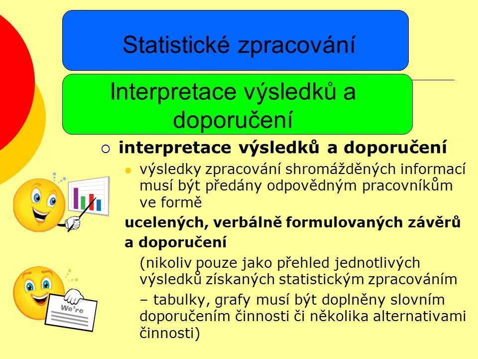 Statistické zpracování  interpretace výsledků a doporučení výsledky zpracování shromážděných informací musí být předány odpovědným pracovníkům ve for