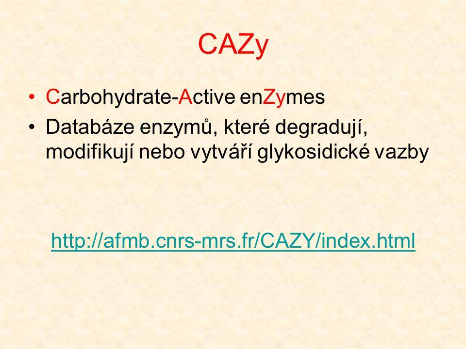 CAZy Carbohydrate-Active enZymes Databáze enzymů, které degradují, modifikují nebo vytváří glykosidické vazby http://afmb.cnrs-mrs.fr/CAZY/index.html