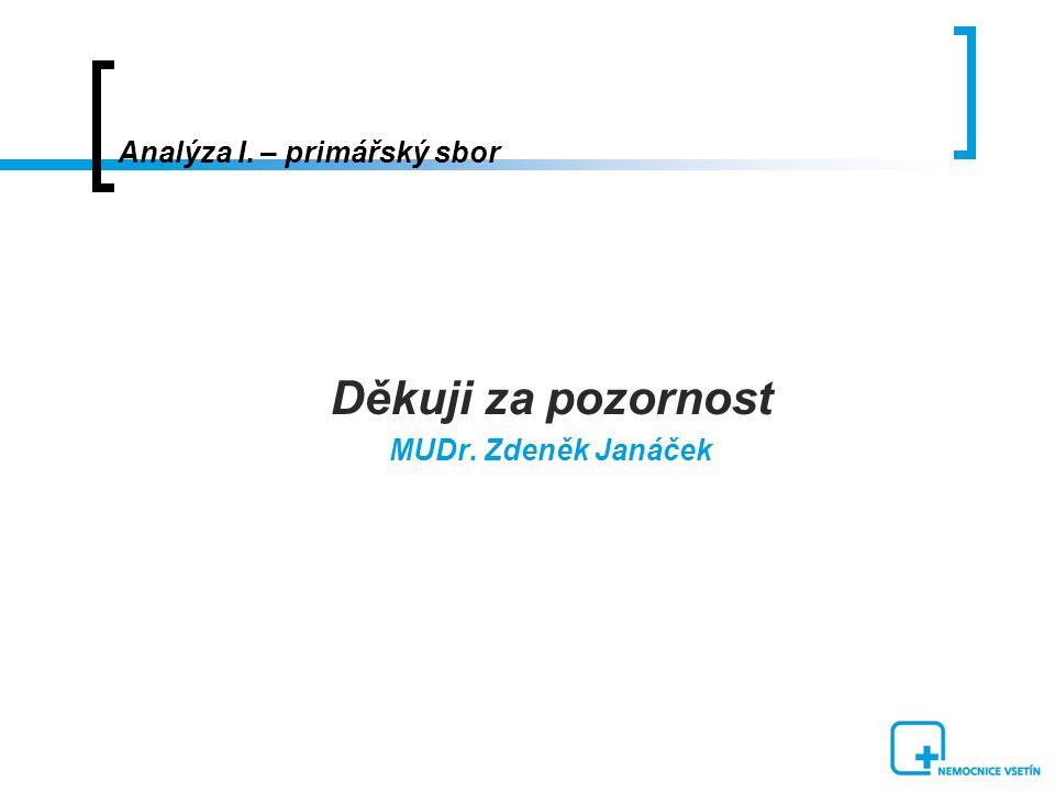 Analýza I. – primářský sbor Děkuji za pozornost MUDr. Zdeněk Janáček