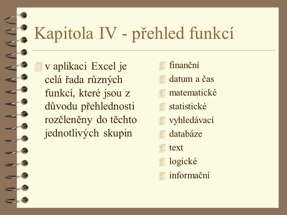 Různé postupy vložení funkce...