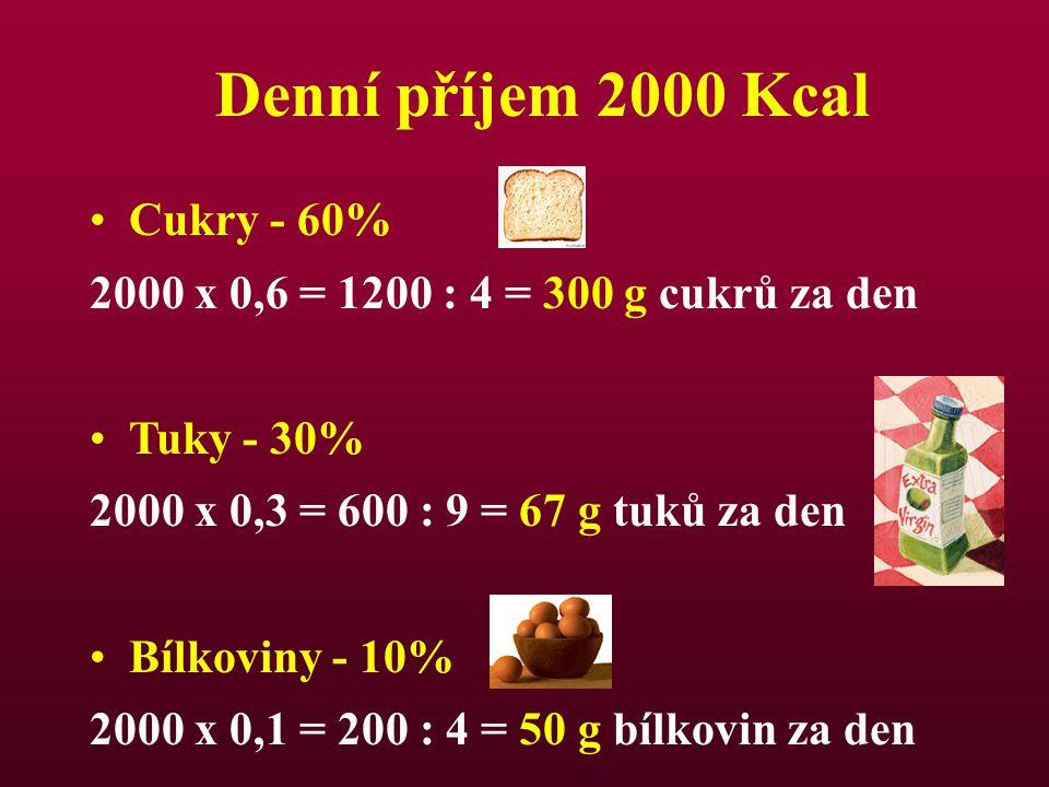 Denní příjem 2000 Kcal Cukry - 60% 2000 x 0,6 = 1200 : 4 = 300 g cukrů za den Tuky - 30% 2000 x 0,3 = 600 : 9 = 67 g tuků za den Bílkoviny - 10% 2000