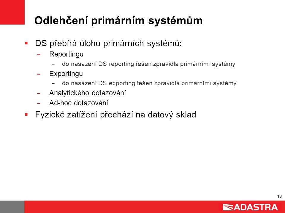 18 Odlehčení primárním systémům  DS přebírá úlohu primárních systémů: ̶ Reportingu ̶ do nasazení DS reporting řešen zpravidla primárními systémy ̶ Ex
