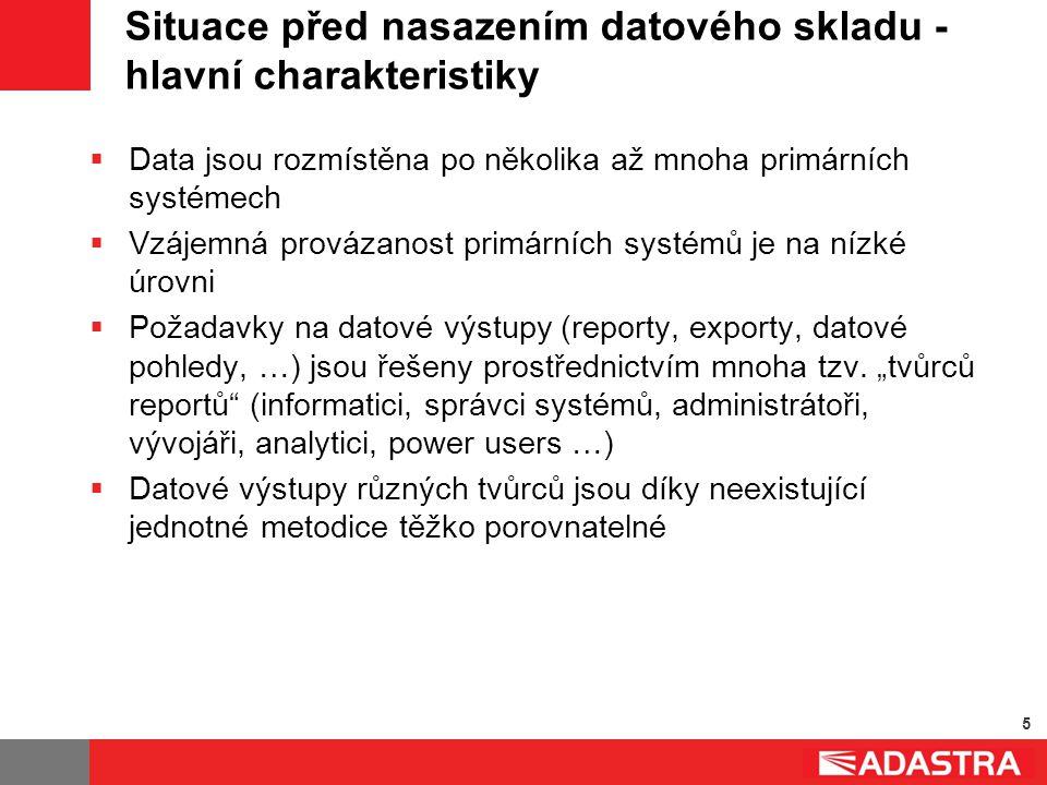 26 CZECH REPUBLIC Adastra, s.r.o.