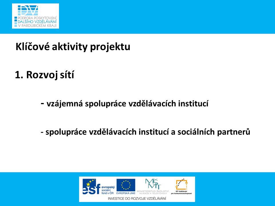 Klíčové aktivity projektu - Využití poradenství v oblasti dalšího vzdělávání - Profesní poradce v oblasti - Přehled o nabídce dalšího vzdělávání v kra
