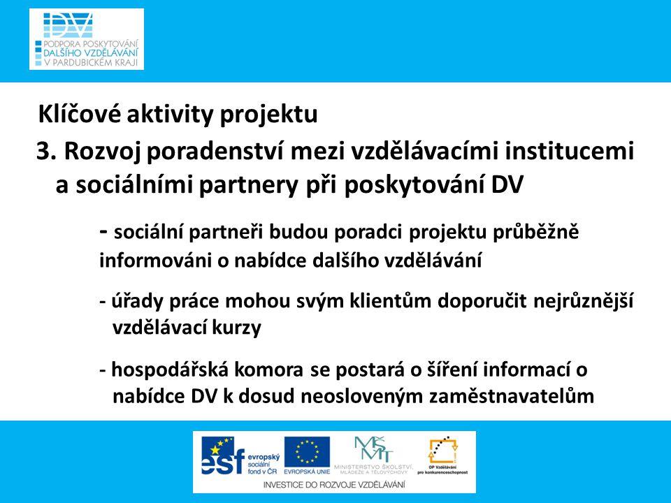 Klíčové aktivity projektu kurzů - sociální partneři budou poradci projektu průběžně informováni o nabídce dalšího vzdělávání - úřady práce mohou svým