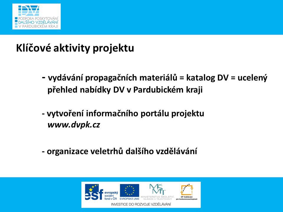Klíčové aktivity projektu - Využití poradenství v oblasti dalšího vzdělávání - Profesní poradce v oblasti - kurzů - vydávání propagačních materiálů =