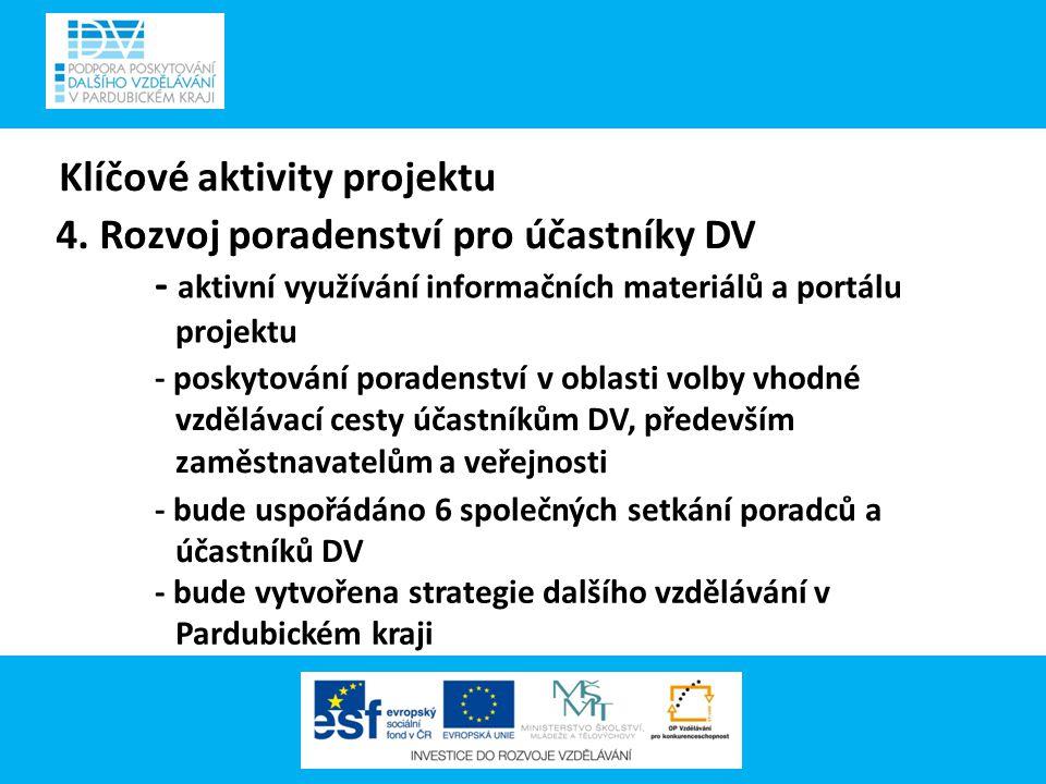 Klíčové aktivity projektu - Využití poradenství v oblasti dalšího vzdělávání - Profesní poradce v oblasti - kurzů - aktivní využívání informačních mat
