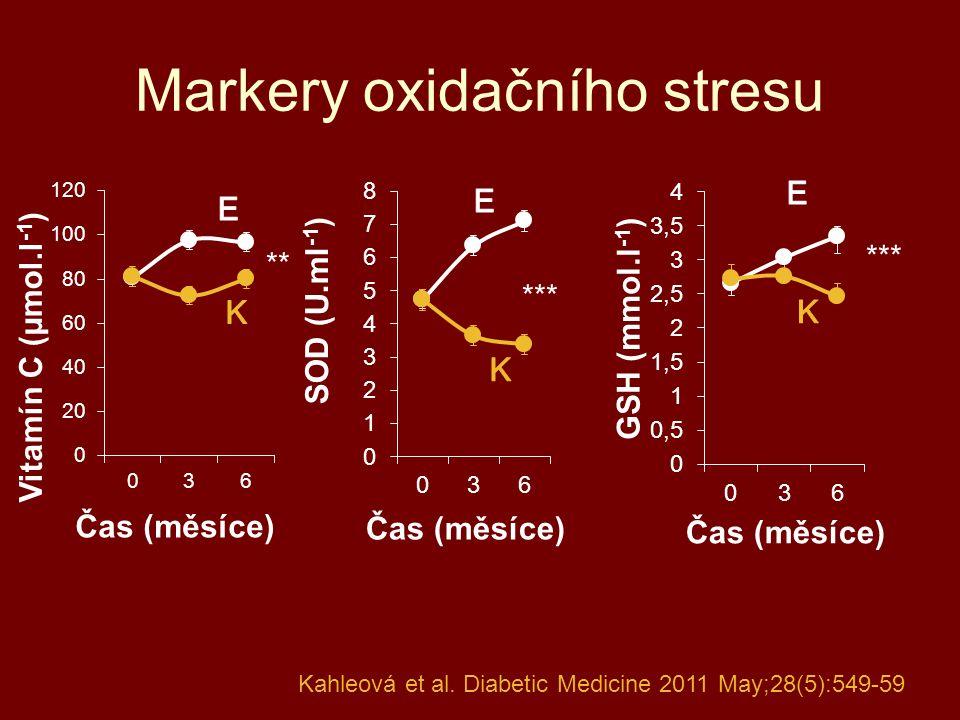 Markery oxidačního stresu ** *** Kahleová et al. Diabetic Medicine 2011 May;28(5):549-59