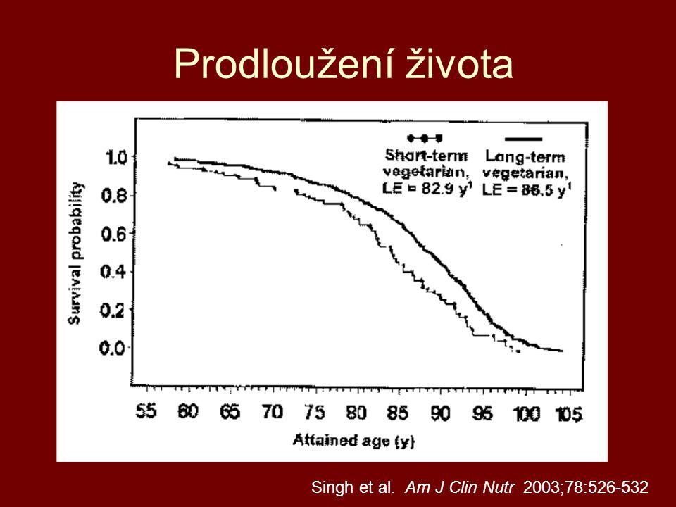 Prodloužení života Singh et al. Am J Clin Nutr 2003;78:526-532