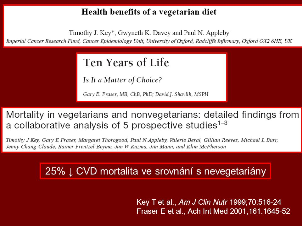 25% ↓ CVD mortalita ve srovnání s nevegetariány Key T et al., Am J Clin Nutr 1999;70:516-24 Fraser E et al., Ach Int Med 2001;161:1645-52