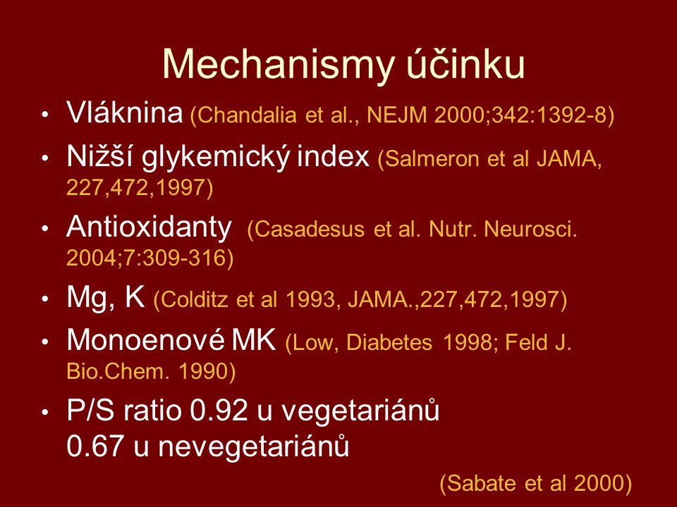 Mechanismy účinku Vláknina (Chandalia et al., NEJM 2000;342:1392-8) Nižší glykemický index (Salmeron et al JAMA, 227,472,1997) Antioxidanty (Casadesus