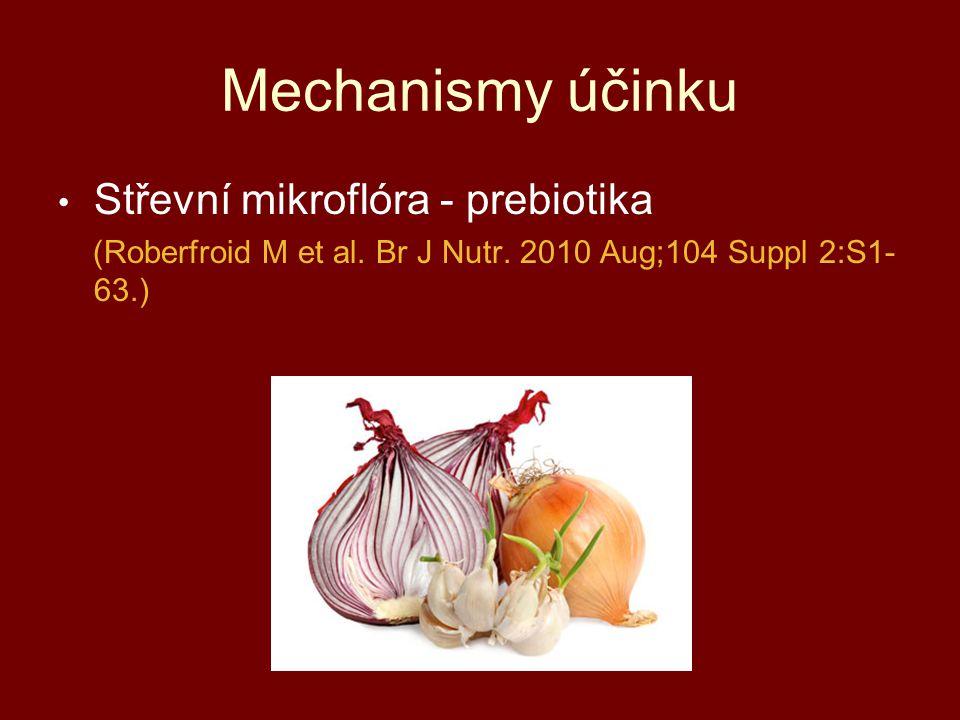 Mechanismy účinku Střevní mikroflóra - prebiotika (Roberfroid M et al. Br J Nutr. 2010 Aug;104 Suppl 2:S1- 63.)