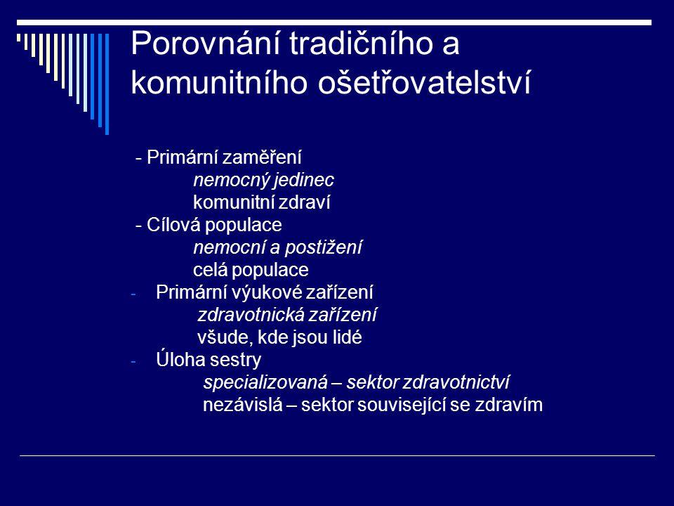 Porovnání tradičního a komunitního ošetřovatelství - Primární zaměření nemocný jedinec komunitní zdraví - Cílová populace nemocní a postižení celá pop