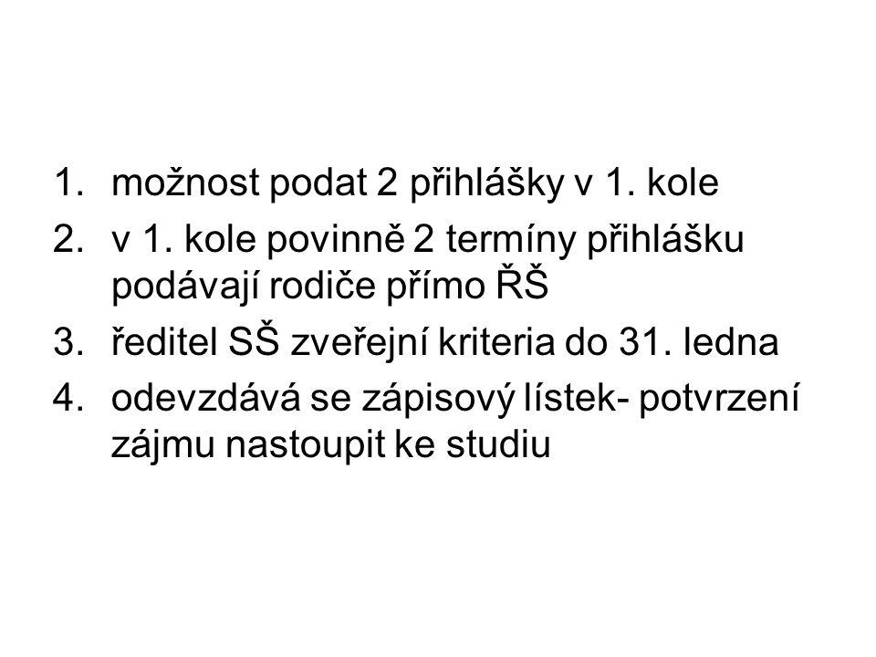 Termíny pro denní formu 1.podání přihlášky do 15.3.