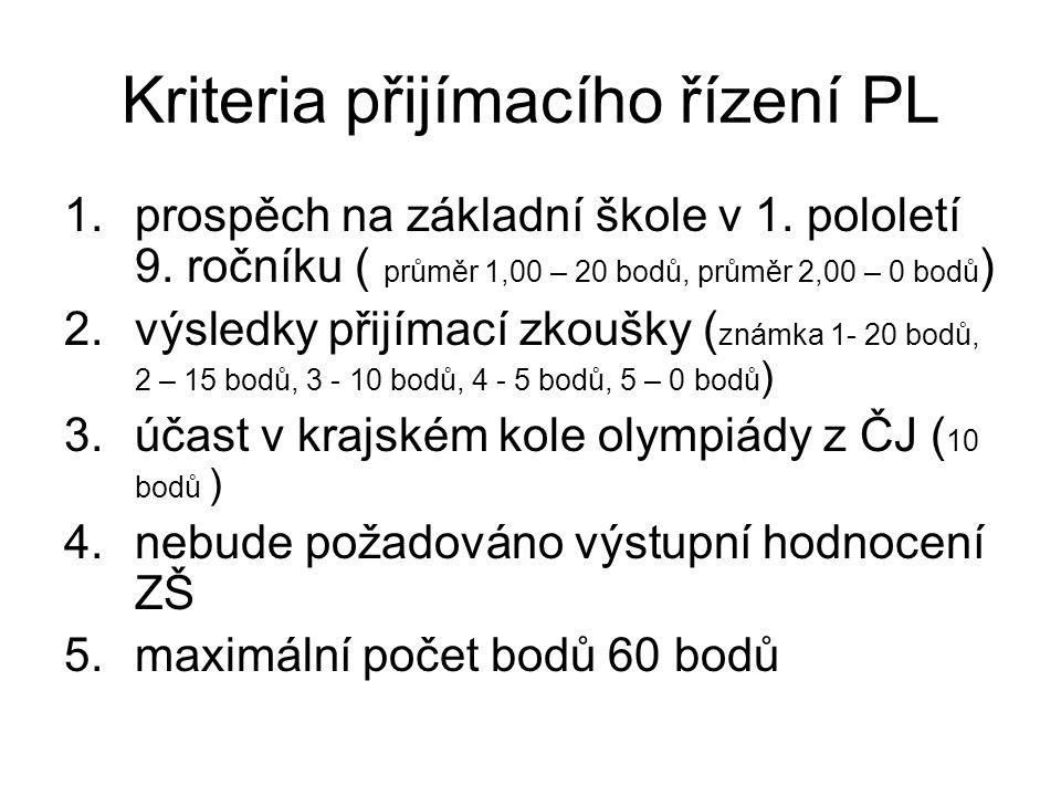 Kriteria přijímacího řízení PL 1.prospěch na základní škole v 1. pololetí 9. ročníku ( průměr 1,00 – 20 bodů, průměr 2,00 – 0 bodů ) 2.výsledky přijím