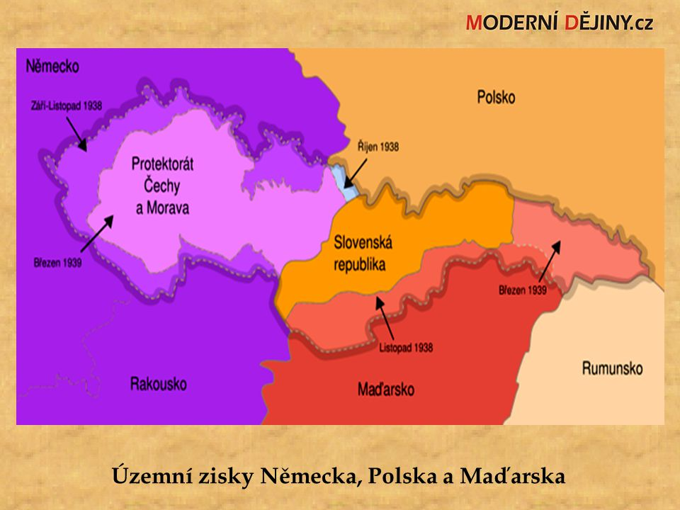 Územní zisky Německa, Polska a Maďarska