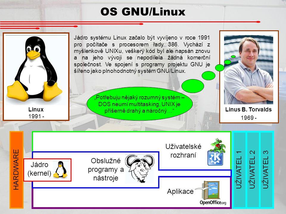 HARDWARE Aplikace OS GNU/Linux Linus B. Torvalds 1969 - Jádro systému Linux začalo být vyvíjeno v roce 1991 pro počítače s procesorem řady 386. Vycház