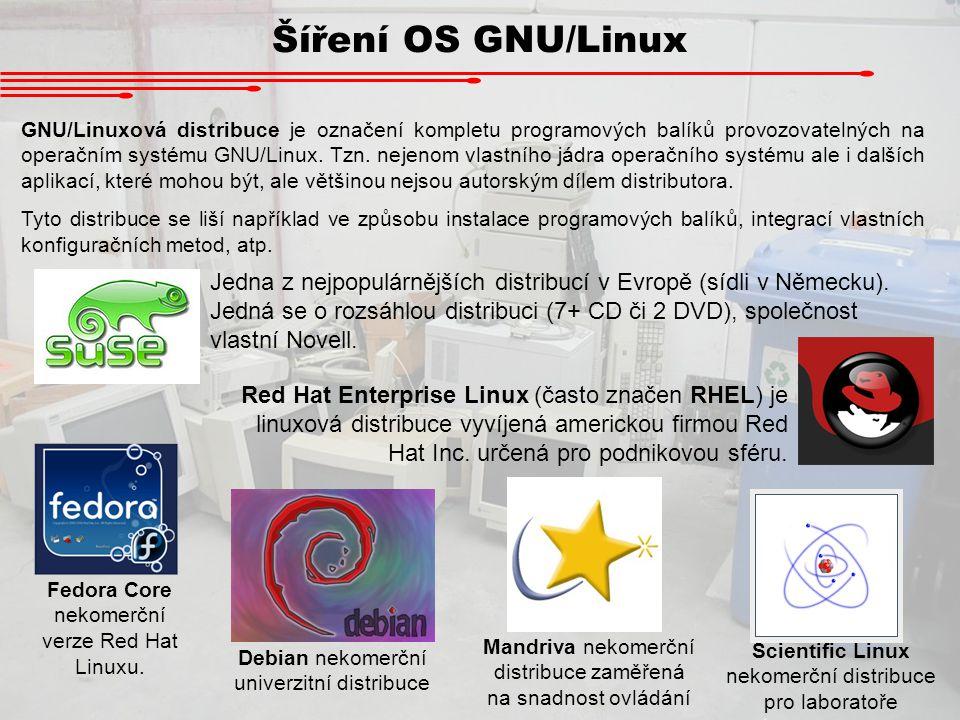 Šíření OS GNU/Linux GNU/Linuxová distribuce je označení kompletu programových balíků provozovatelných na operačním systému GNU/Linux. Tzn. nejenom vla