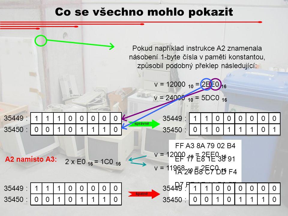 Co se všechno mohlo pokazit FF A3 8A 79 02 B4 EF 17 E8 1E 38 91 1A 24 B8 C7 DD F4 D7 FF AF 14 B3 57 … Pokud například instrukce A2 znamenala násobení