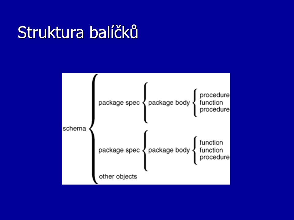 Struktura balíčků