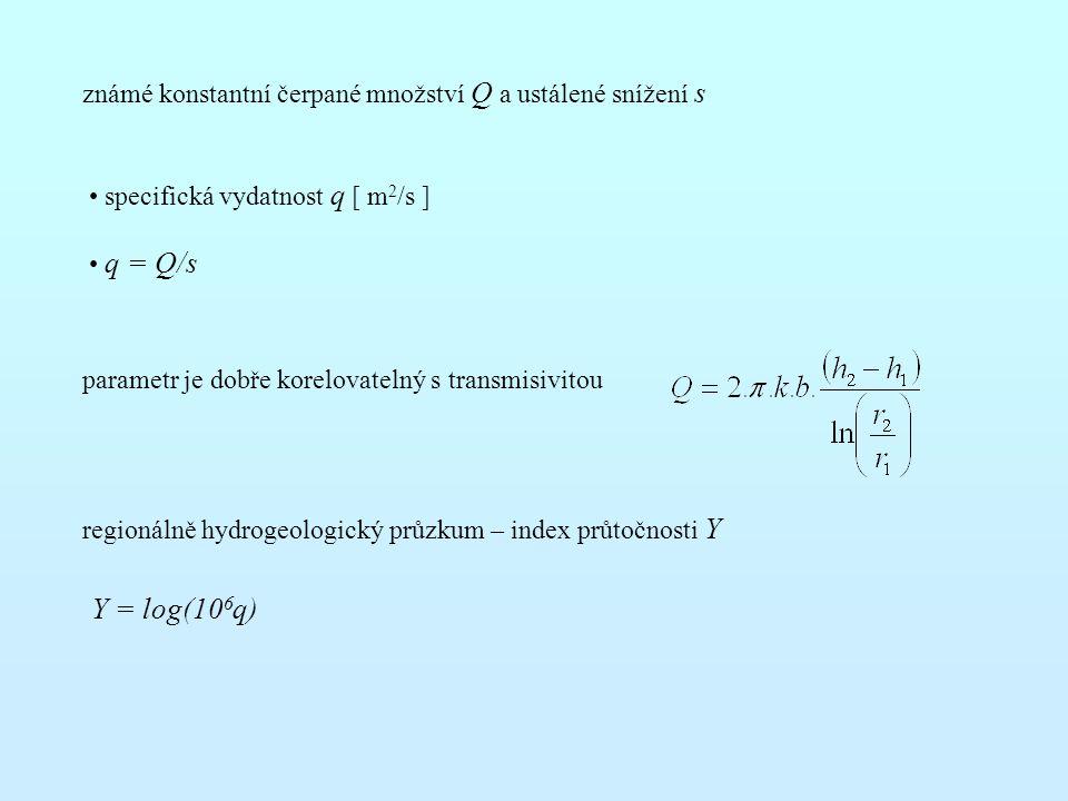 známé konstantní čerpané množství Q a ustálené snížení s specifická vydatnost q [ m 2 /s ] q = Q/s parametr je dobře korelovatelný s transmisivitou regionálně hydrogeologický průzkum – index průtočnosti Y Y = log(10 6 q)