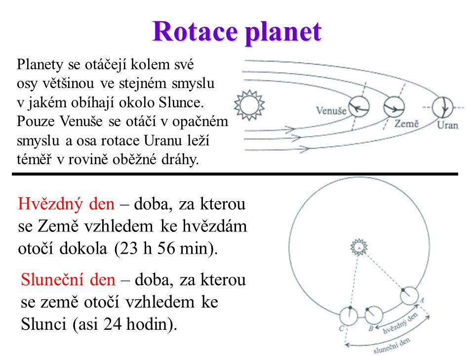 Rotace planet Planety se otáčejí kolem své osy většinou ve stejném smyslu v jakém obíhají okolo Slunce. Pouze Venuše se otáčí v opačném smyslu a osa r