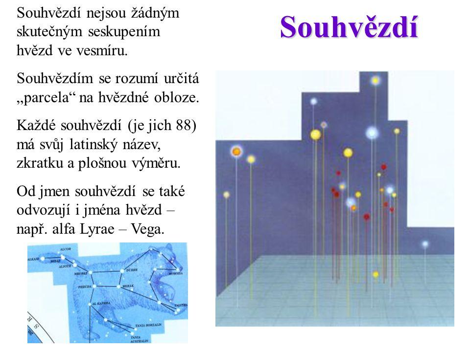 """Souhvězdí Souhvězdí nejsou žádným skutečným seskupením hvězd ve vesmíru. Souhvězdím se rozumí určitá """"parcela"""" na hvězdné obloze. Každé souhvězdí (je"""