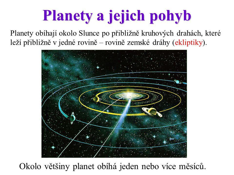 Planety a jejich pohyb Planety obíhají okolo Slunce po přibližně kruhových drahách, které leží přibližně v jedné rovině – rovině zemské dráhy (eklipti