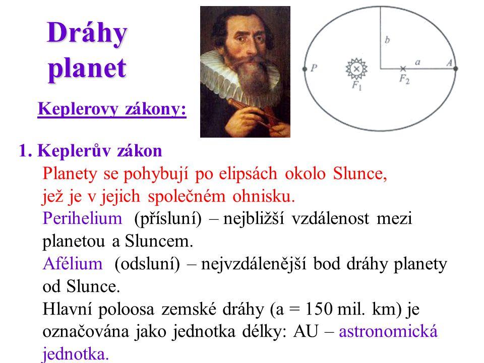 Dráhy planet Keplerovy zákony: 1. Keplerův zákon Planety se pohybují po elipsách okolo Slunce, jež je v jejich společném ohnisku. Perihelium (přísluní