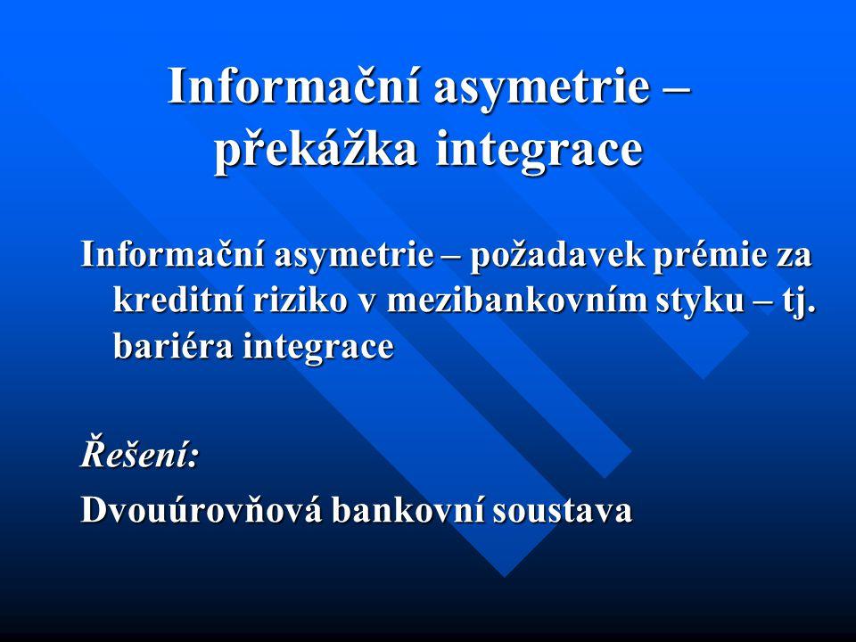 Informační asymetrie – překážka integrace Informační asymetrie – požadavek prémie za kreditní riziko v mezibankovním styku – tj.