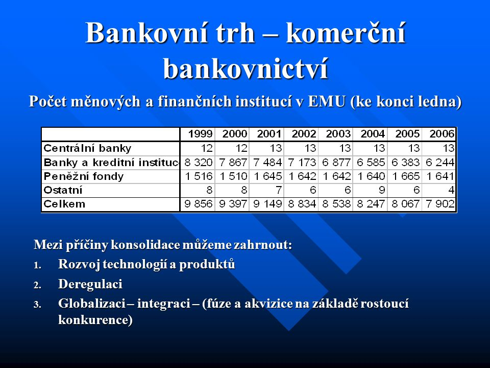 Bankovní trh – komerční bankovnictví Počet měnových a finančních institucí v EMU (ke konci ledna) Mezi příčiny konsolidace můžeme zahrnout: 1. Rozvoj