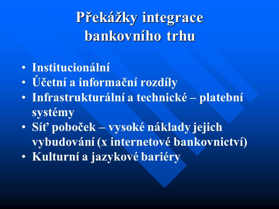 Překážky integrace bankovního trhu Institucionální Účetní a informační rozdíly Infrastrukturální a technické – platební systémy Síť poboček – vysoké n