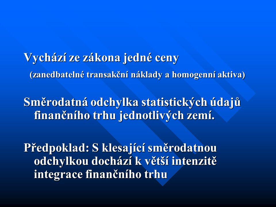 Překážky integrace bankovního trhu Institucionální Účetní a informační rozdíly Infrastrukturální a technické – platební systémy Síť poboček – vysoké náklady jejich vybudování (x internetové bankovnictví) Kulturní a jazykové bariéry