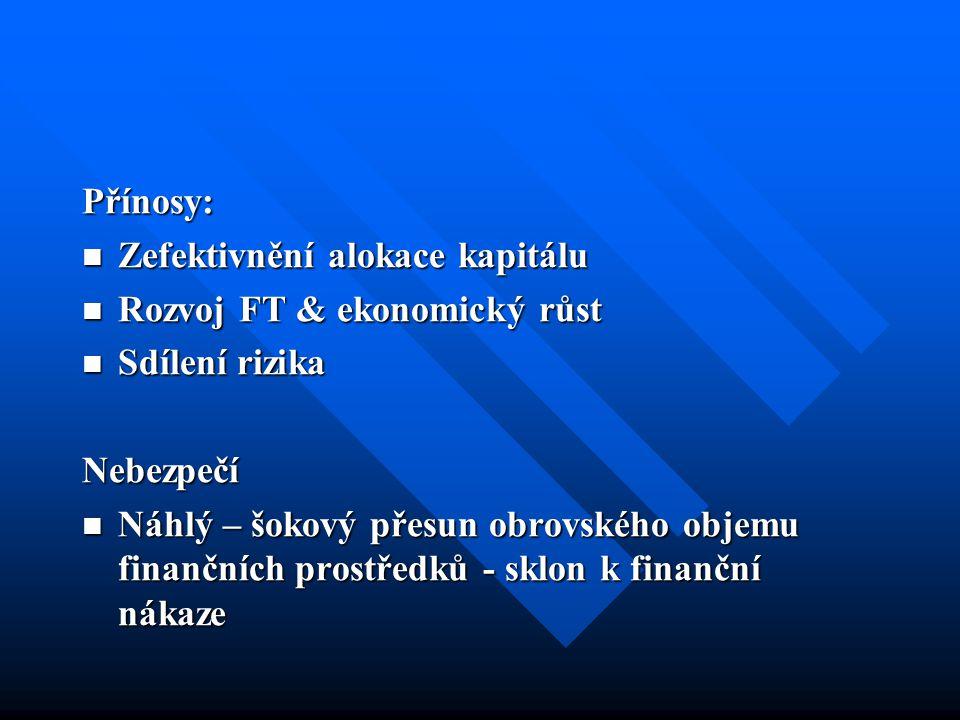 Přínosy: Zefektivnění alokace kapitálu Zefektivnění alokace kapitálu Rozvoj FT & ekonomický růst Rozvoj FT & ekonomický růst Sdílení rizika Sdílení ri