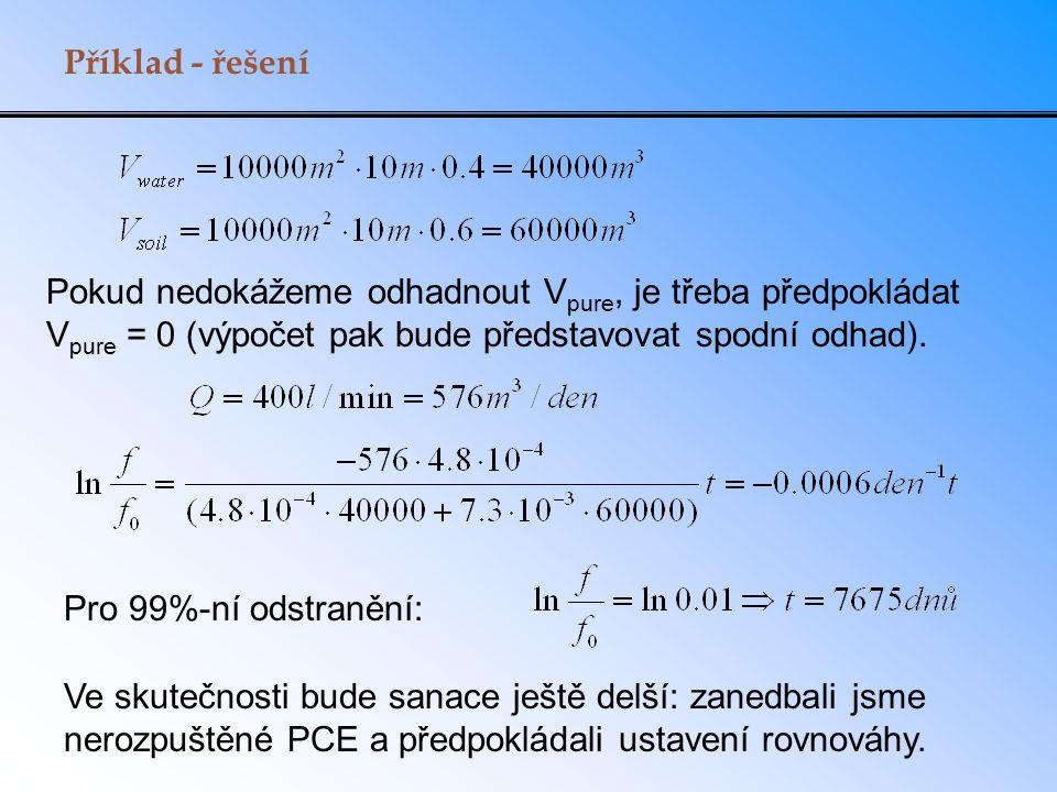 Příklad - řešení Pokud nedokážeme odhadnout V pure, je třeba předpokládat V pure = 0 (výpočet pak bude představovat spodní odhad). Ve skutečnosti bude