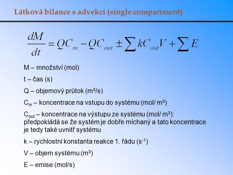 Látková bilance s advekcí (single compartment) M – množství (mol) t – čas (s) Q – objemový průtok (m 3 /s) C in – koncentrace na vstupu do systému (mo