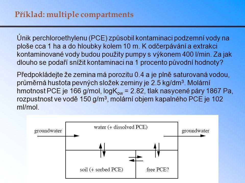 Příklad: multiple compartments Únik perchloroethylenu (PCE) způsobil kontaminaci podzemní vody na ploše cca 1 ha a do hloubky kolem 10 m. K odčerpáván