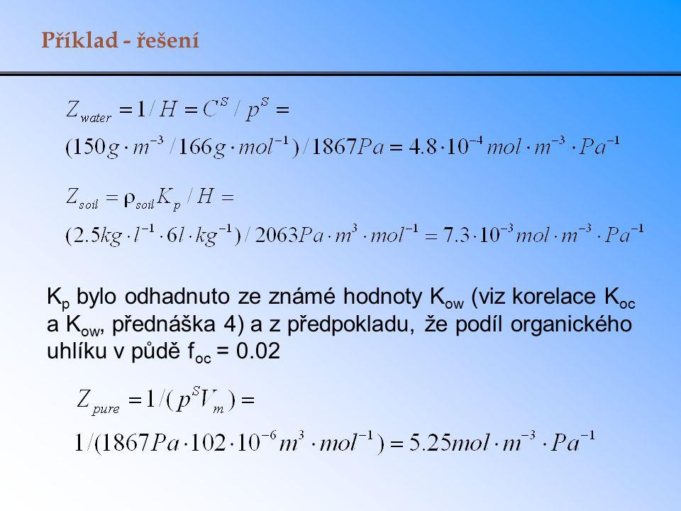 K p bylo odhadnuto ze známé hodnoty K ow (viz korelace K oc a K ow, přednáška 4) a z předpokladu, že podíl organického uhlíku v půdě f oc = 0.02