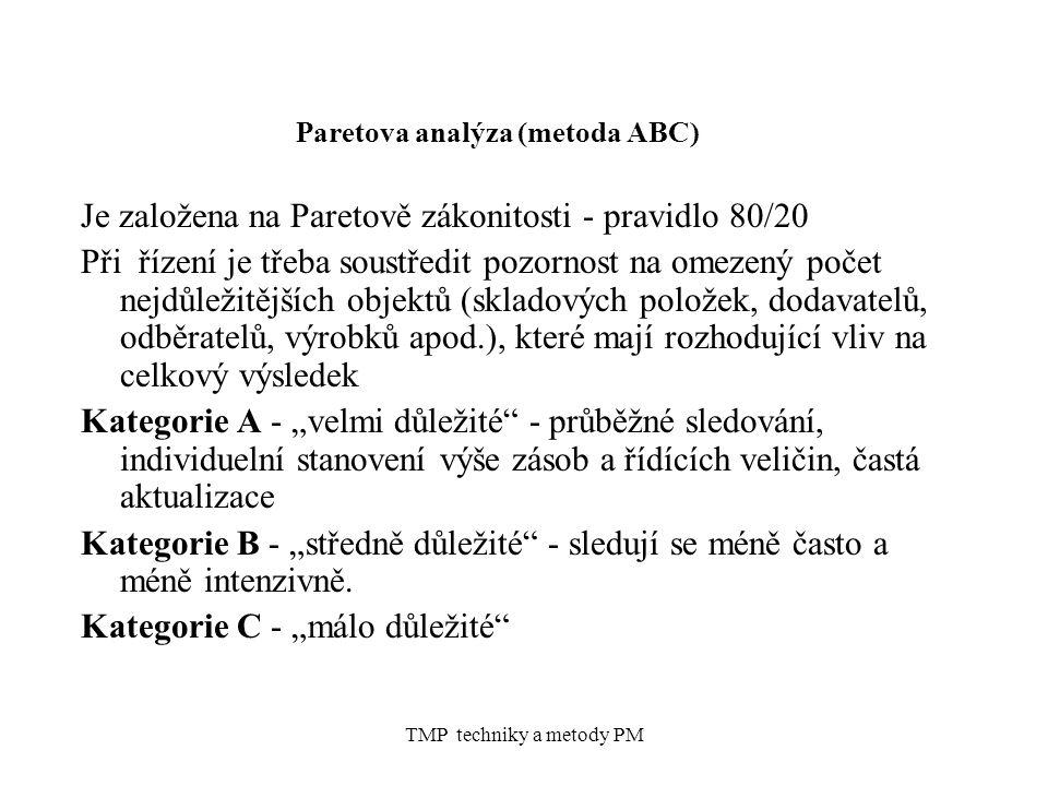 Paretova analýza (metoda ABC) Je založena na Paretově zákonitosti - pravidlo 80/20 Při řízení je třeba soustředit pozornost na omezený počet nejdůleži