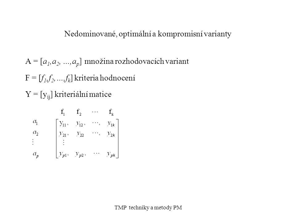 TMP techniky a metody PM Nedominované, optimální a kompromisní varianty A = [a 1,a 2, …,a p ]množina rozhodovacích variant F = [f 1,f 2,…,f k ] kriteria hodnocení Y = [y ij ] kriteriální matice