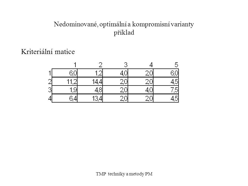TMP techniky a metody PM Nedominované, optimální a kompromisní varianty příklad Kriteriální matice